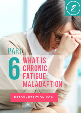 Copy of What is chronic fatigue